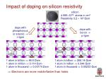 impact of doping on silicon resistivity