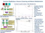 iterative mapreduce kmeans clustering and matrix multiplication