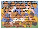 pemseis programa de execu o das medidas s cio educativas de interna o e semi liberdade do rs1
