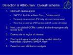 detection attribution overall scheme