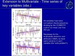 extension to multivariate time series of key variables obs