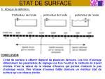 etat de surface5