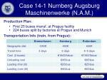 case 14 1 nurnberg augsburg maschinenwerke n a m1