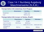 case 14 1 nurnberg augsburg maschinenwerke n a m2