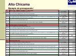 alto chicama1