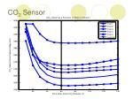 co 2 sensor8