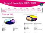 budget consolid 2005 2009