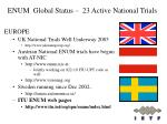 enum global status 23 active national trials