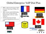 global enterprise voip dial plan