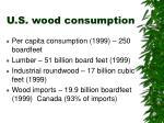 u s wood consumption