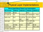 physical layer implementations