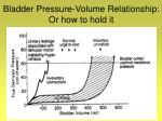 bladder pressure volume relationship or how to hold it