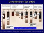 development of soil orders1