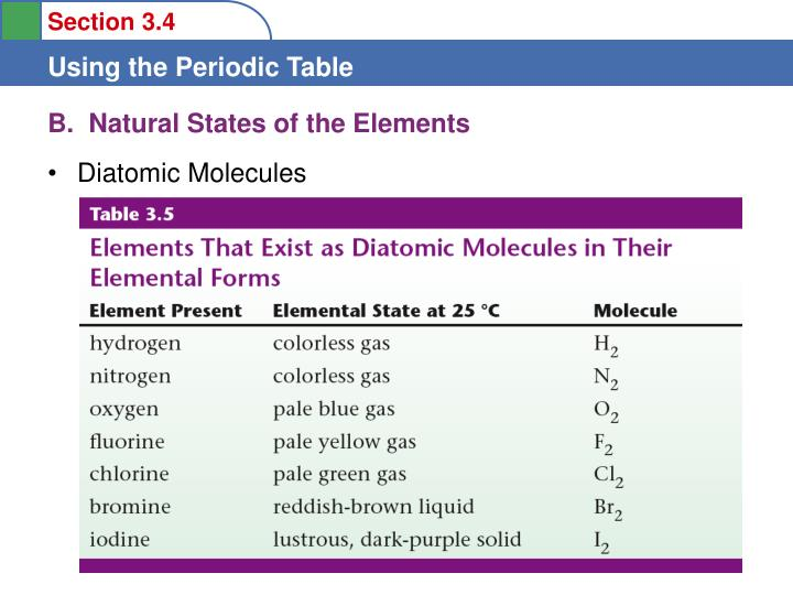B.  Natural States of the Elements