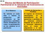 efectos del m todo de participaci n patrimonial en la valuaci n de inversiones en asociadas