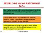 modelo de valor razonable v r