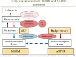 empricial assessment misim and aster combined