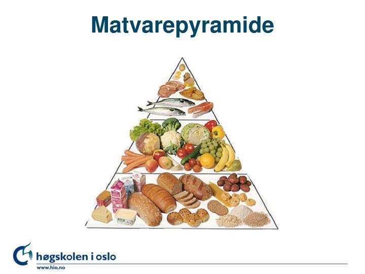 Matvarepyramide