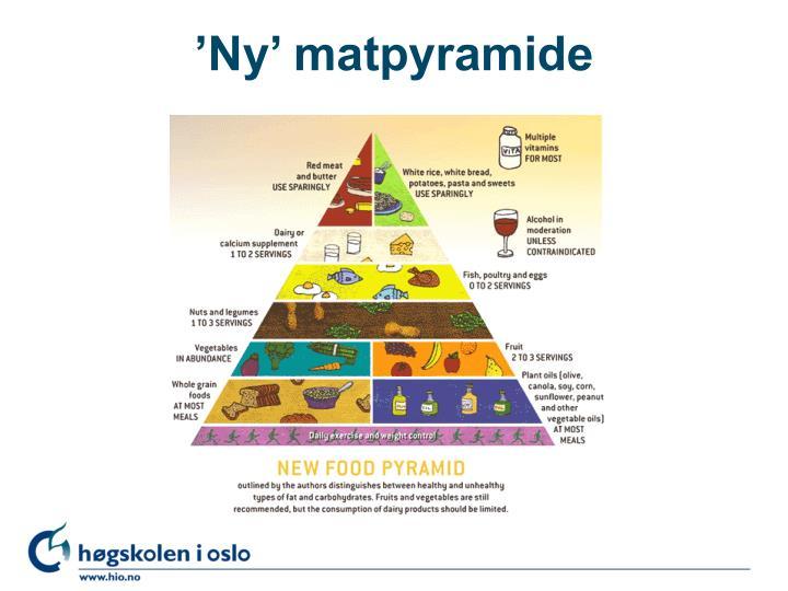 'Ny' matpyramide