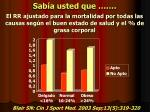 sab a usted que2