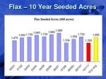 flax 10 year seeded acres