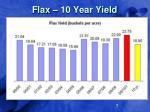 flax 10 year yield