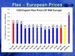 flax european prices