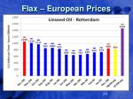 flax european prices1