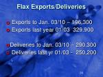 flax exports deliveries
