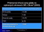 priemern trhov ceny p dy vo vybran ch okresoch sr v sk m 2 2003