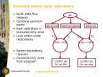 eliminate within cycle redundancy
