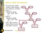 rete in clips join network