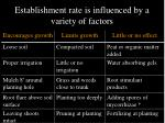 establishment rate is influenced by a variety of factors
