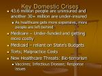 key domestic crises