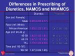 differences in prescribing of diuretics namcs and nhamcs