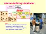 home delivery business