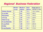 regional business federation