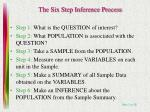 the six step inference process