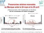 pneumonies s v res recens es au mexique entre le 24 mars et le 29 avril