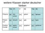 weitere klassen starker deutscher verben