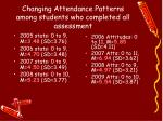 changing attendance patterns among students who completed all assessment