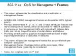 802 11ae qos for management frames