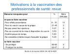 motivations la vaccination des professionnels de sant revue