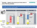 exemplo impacto dos pre os por terras raras no pre o final dos produtos
