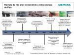 h mais de 100 anos construindo a infraestrutura do pa s