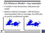 ica mixture model toy example