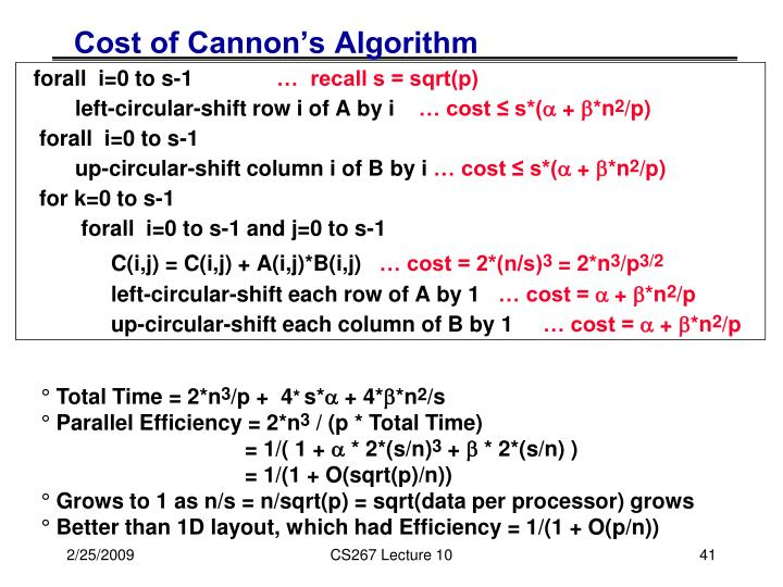 Cost of Cannon's Algorithm