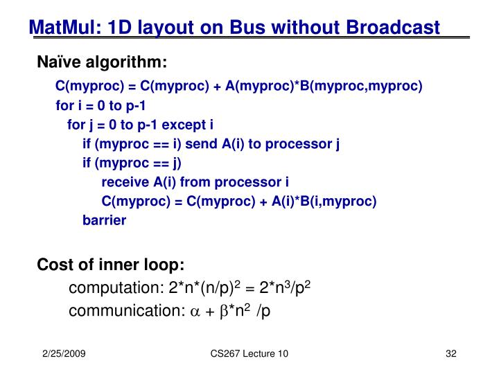 MatMul: 1D layout on Bus without Broadcast