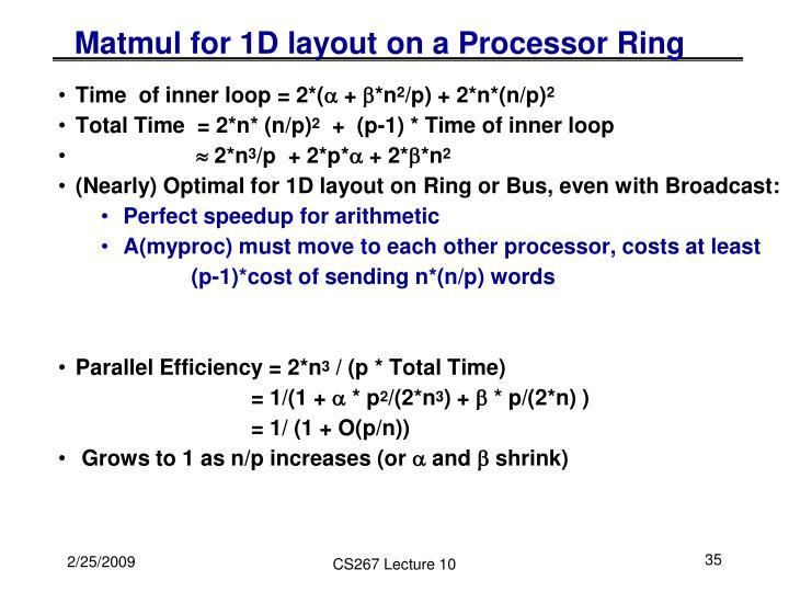 Matmul for 1D layout on a Processor Ring