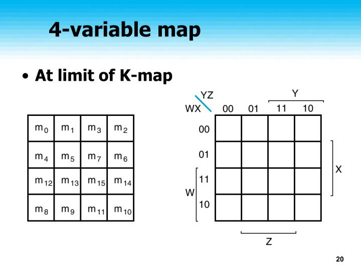 4-variable map